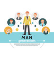 flat people generation round concept vector image