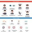 infographics for stroke infographics for stroke vector image