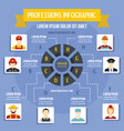 professions infographic concept flat style vector image vector image