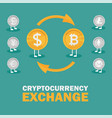 dollar to bitcoin currency exchange bitcoin vector image vector image