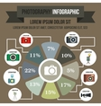 photography infographic flat style vector image vector image