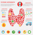thyroid infographics with elements in flat style vector image
