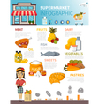 Supermarket Food Infographic Poster vector image vector image