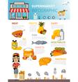 Supermarket Food Infographic Poster