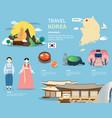 korean map and landmarks for traviling in korea vector image