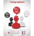 INFOGRAPHICS DEMOGRAPHICS PEOPLE RANKING 2 vector image vector image