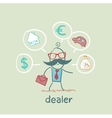 dealer thinks about currencies house car money vector image