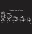 vintage hand drawn coffee types set vector image vector image