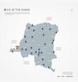 democratic republic congo infographic map vector image vector image