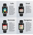 Smartwatch Receiving calls and unread messages vector image