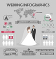 Wedding infographics vector image vector image