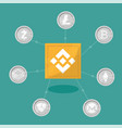 blockchain binance - cryptocurrency exchange vector image vector image