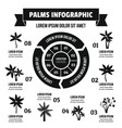 palms infographic concept simple style vector image vector image