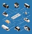 autonomous vehicles isometric flowchart vector image vector image
