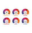 user satisfaction emoji flat vector image