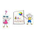 Cartoon boy standing near presentation board and