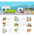 Delivery of Goods Logistics and Transportation vector image