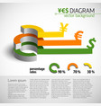 foreign currency diagram infographic vector image vector image