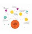 Mindmap scheme infographic design concept vector image