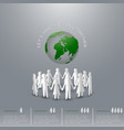 concept of save the earth people holding hand vector image vector image