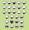 Coffee types and their preparation vector image vector image