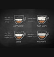chalked collection of coffee with milk recipes vector image vector image