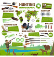 hunting infographics hunt equipment ammunition vector image vector image