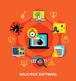 malicious software design concept vector image vector image
