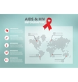 HIV and AIDS infographics World AIDS day vector image vector image