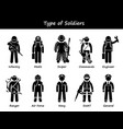 soldier types and class stick figure pictogram vector image