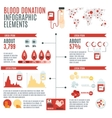 Blood Donor Infographic vector image vector image