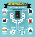 oil infographic concept flat style vector image vector image