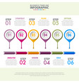 Business infographics strategy timeline design