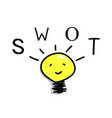 light bulb with swot analysis strategy management vector image vector image