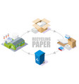 paper recycling process scheme isometric vector image vector image