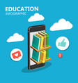 education online concept infographic books smartph vector image