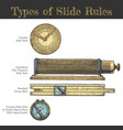 types slide rules vector image vector image