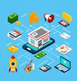 digital marketing isometric infographics vector image vector image