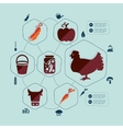 agriculture flat infographic vector image vector image