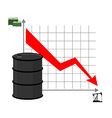 Drop in oil Graph of decline rate of oil industry vector image vector image
