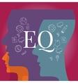 EQ emotional quotient intelligence vector image