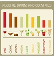 infographic of alcohol drinks and cocktails vector image