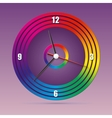 Colorful clock for your design Have fun vector image vector image