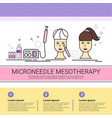 microneedle mesotherapy cosmetology infographics vector image vector image