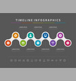 timeline infographics and icons design vector image vector image