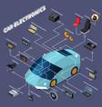 car electronics isometric flowchart vector image vector image