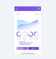 trading app mobile ui design vector image vector image
