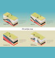 oil and gas traps vector image