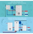 Gas boiler and central heating installations vector image