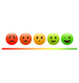 mood meter scale from red angry face to happy vector image vector image